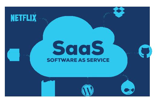 O que é SaaS (Software as a Service) | Solvimm